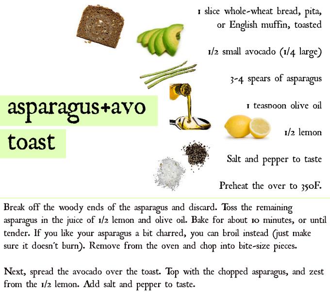 asparagus and avo toast.jpg